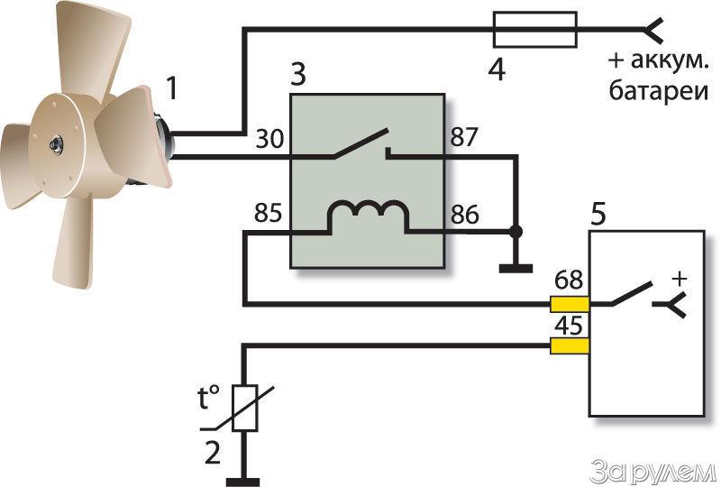 Схема вентилятора охлаждения волга